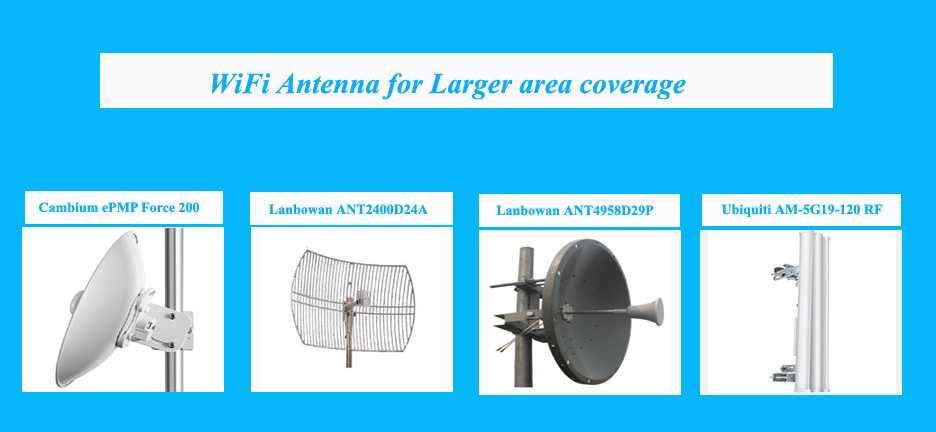 WiFi Antenna Price in Bangladesh