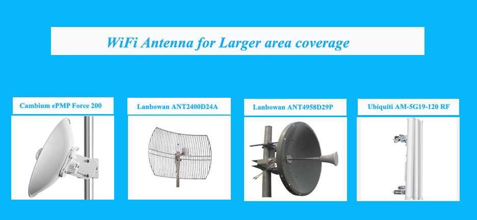 WiFi Antenna Price in Bangladesh