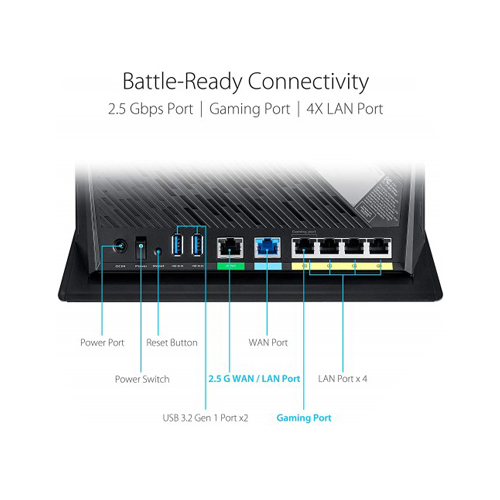 Asus RT-AX86URouter Price in Bangladesh